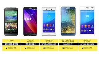So sánh thời lượng pin 5 smartphone tầm trung HOT nhất hiện nay: One E8 Dual, Zenfone 2, M4 Aqua...