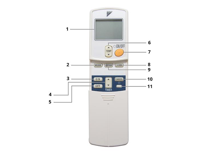 Cách sử dụng điều khiển máy lạnh Daikin FTNE Series