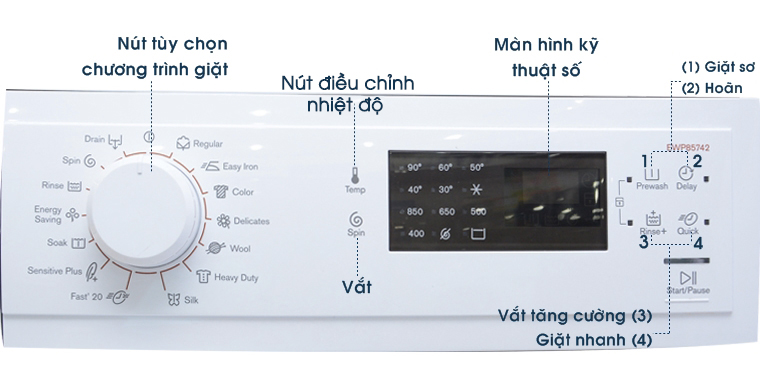 Tên và chức năng các nút hiển thị