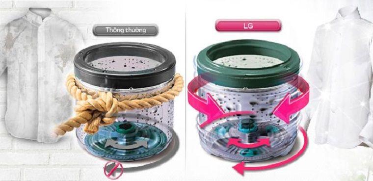 Nguyên lý hoạt động của công nghệ Turbo Drum