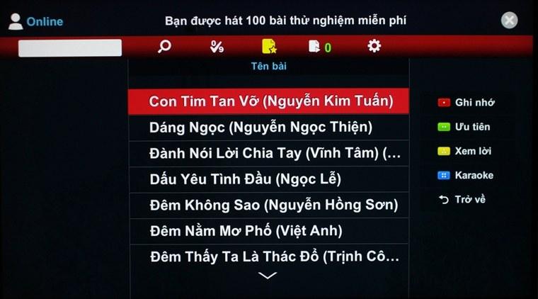 List bài hát trong Nhạc Xuân