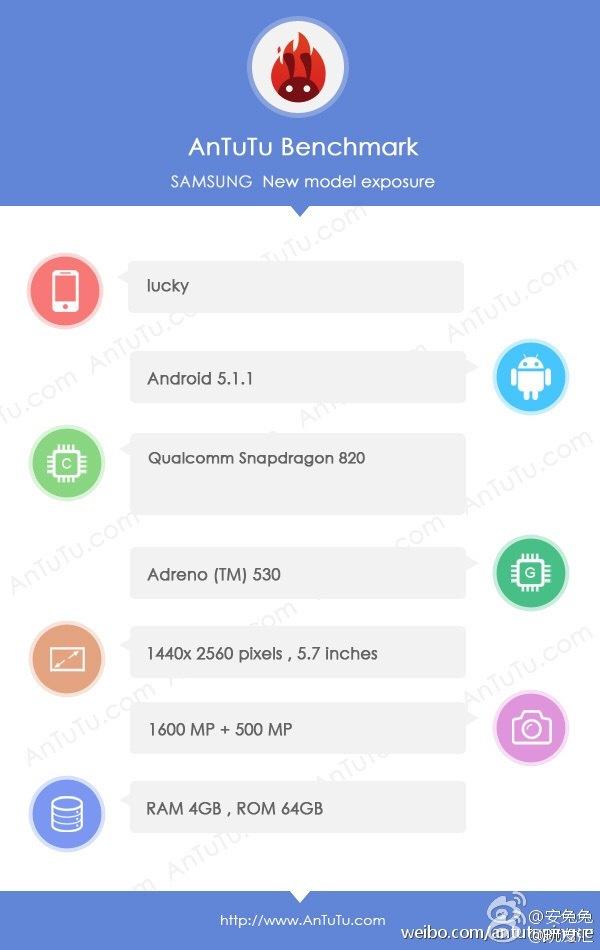 Thiết bị Samsung lạ bị ghi nhận trên AnTuTu