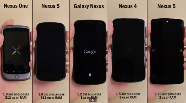5 năm nhìn lại: Lịch sử phát triển dòng điện thoại Nexus của Google