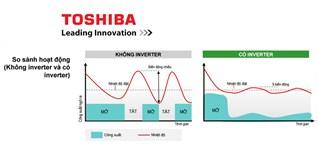 Tủ lạnh Toshiba inverter tiết kiệm điện như thế nào?