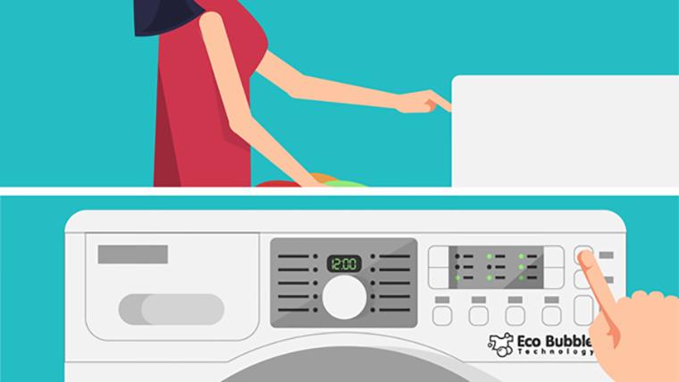 Bậc thầy trong sắp xếp và sử dụng máy giặt
