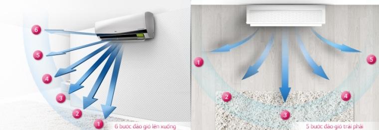 Hệ thống đảo gió hiện đại trên máy lạnh LG