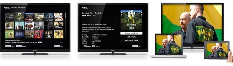 Những điều cần biết về tính năng BRAVIA Sync trên tivi Sony