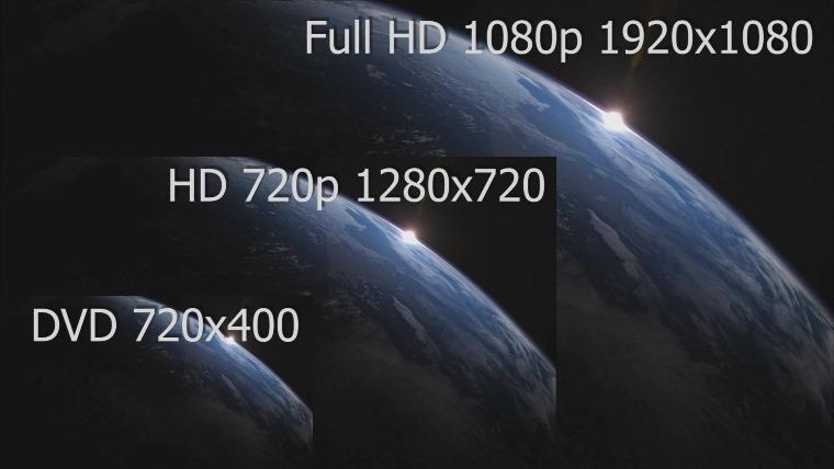 Hình ảnh đẹp mắt, rực rỡ hơn với độ phân giải Full HD
