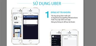 Cách tạo tải khoản trên ứng dụng Uber dành cho điện thoại thông minh