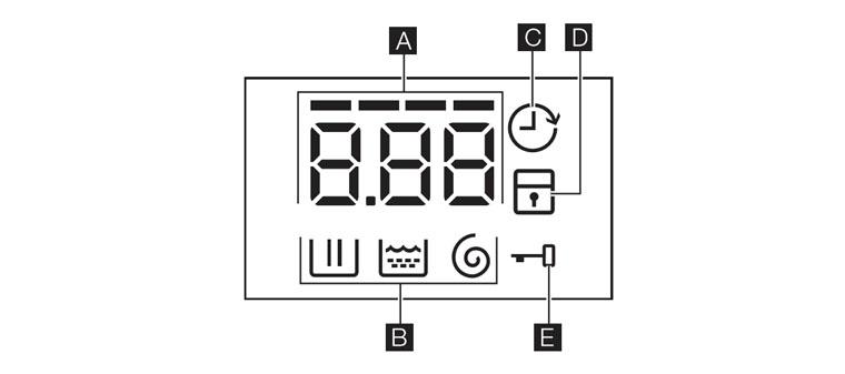 Màn hình hiển thị của Máy giặt Electrolux EWF12832S