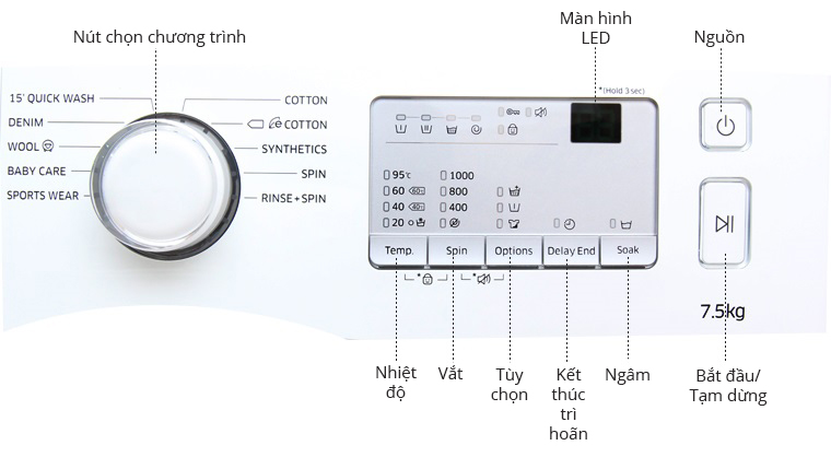 Bảng điều khiển máy giặt Samsung WW75J3083KW/SV