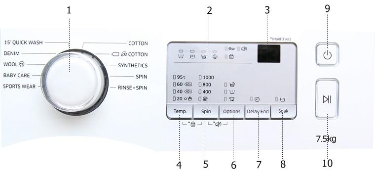 Bảng Điều khiển máy giặt Samsung WW75J3083KW/SV 7.5 kg