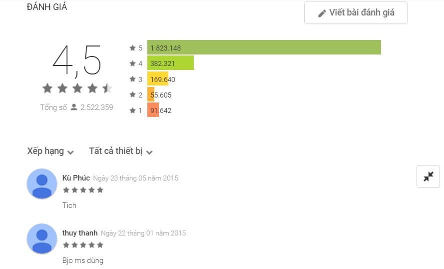 Gần 2 triệu lượt đánh giá 5 sao cho ứng dụng bàn phím GO