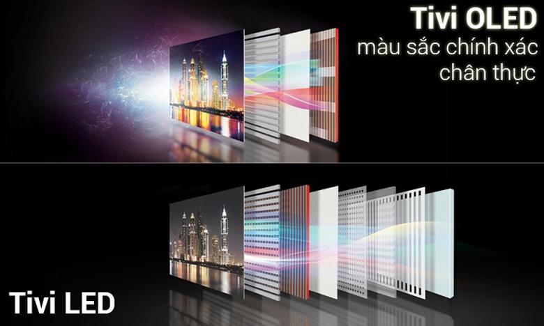 Tivi OLED so với tivi LED thường