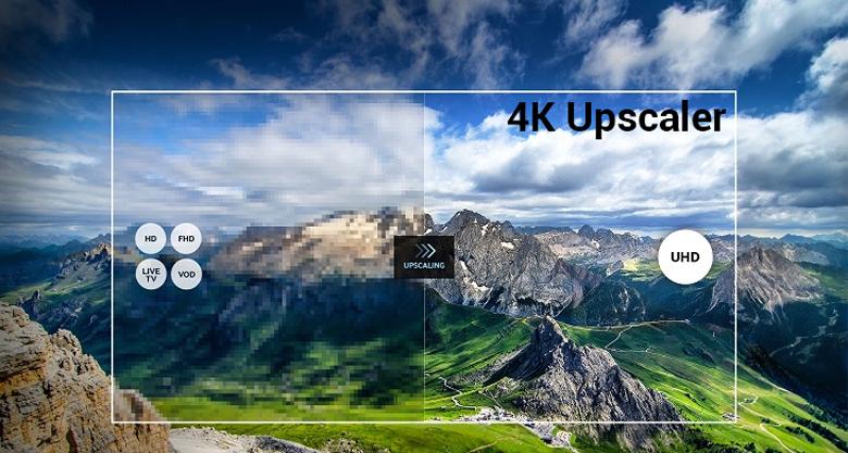 Công nghệ 4K Upscaler trên tivi LG