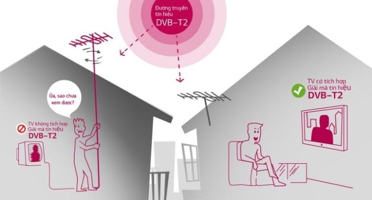 DVB-T2 cho đường truyền ổn định