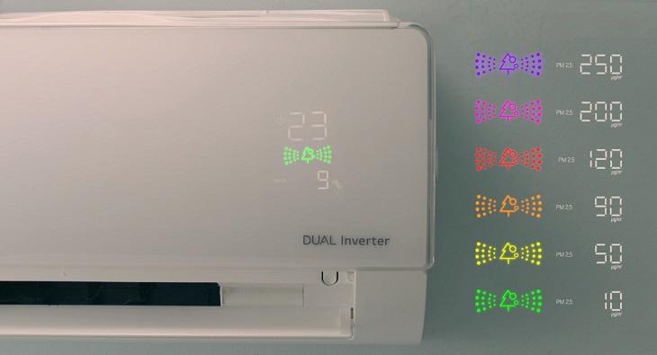 Hiển thị đo nồng độ không khí trên dàn lạnh