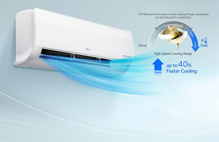 Chế độ tiết kiệm điện Dual Inverter