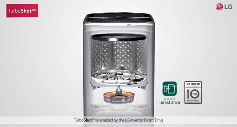 Công nghệ Turboshot trên máy giặt LG