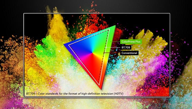 Dải màu được mở rộng