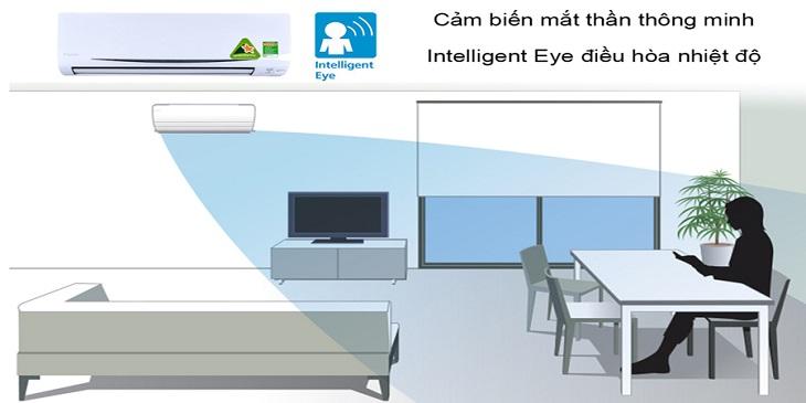 Cảm biến mắt thần thông minh