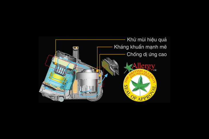 Bộ lọc kháng khuẩn khử mùi theo tiêu chuẩn Anh