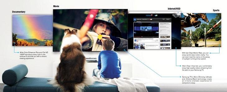 Công nghệ Intelligent Viewing trên tivi Samsung