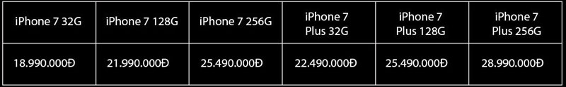 iPhone 7 tới tay người dùng Việt khi nào?