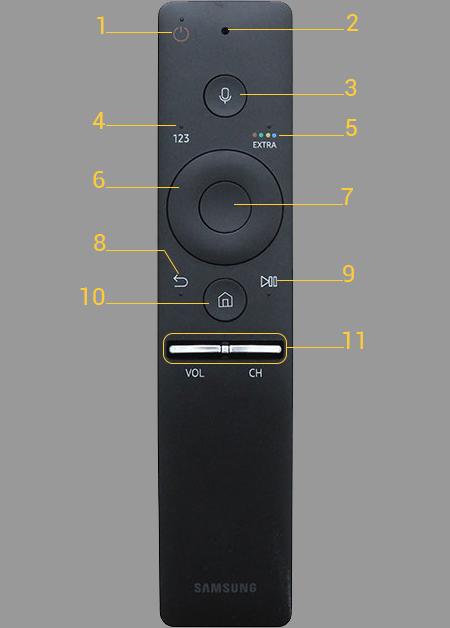 Remote Smart TV Samsung 2016
