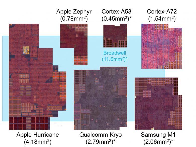 Đây là nguyên nhân vì sao chip Apple A10 mạnh mẽ đến như vậy
