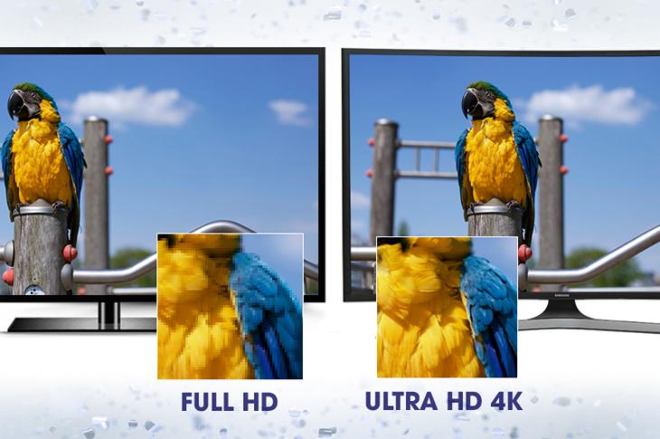 Tivi 4K sắc nét
