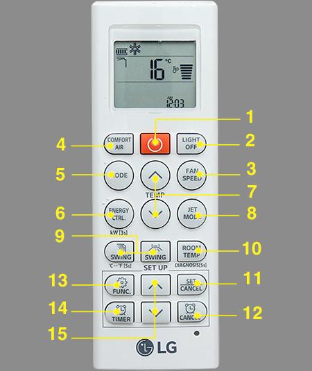 Hướng dẫn sử dụng điều khiển điều hòa LG V13END hiệu quả và tiết kiệm