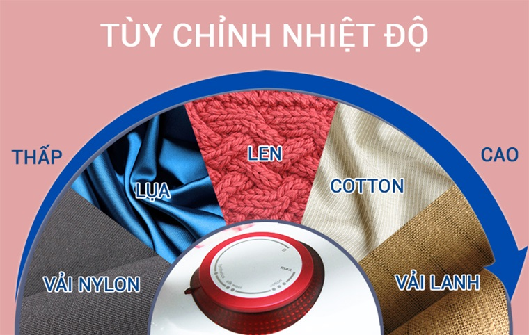 Điều chỉnh nhiệt độ ủi thích hợp cho từng loại chất liệu vải