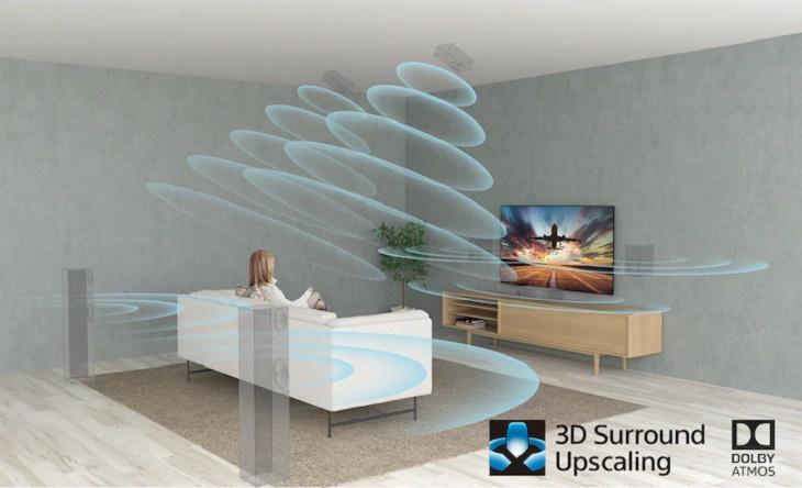 Công nghệ tăng cường âm thanh 3D Surround