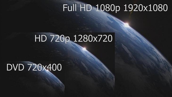 Độ chi tiết phụ thuộc vào cả độ phân giải và kích thước màn hình