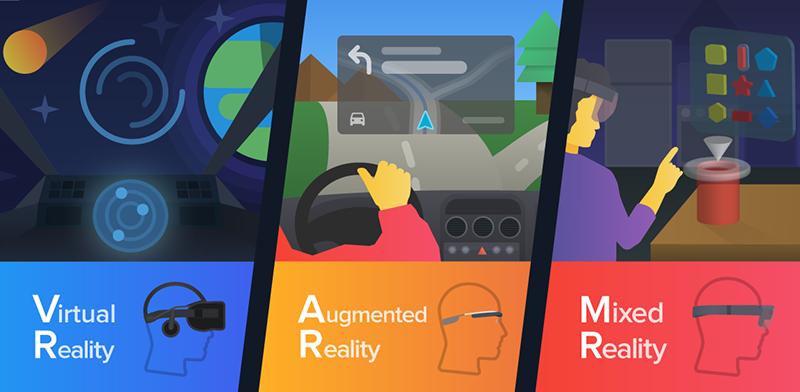 Công nghệ VR & AR là gì? Điểm khác biệt của chúng nằm ở đâu?