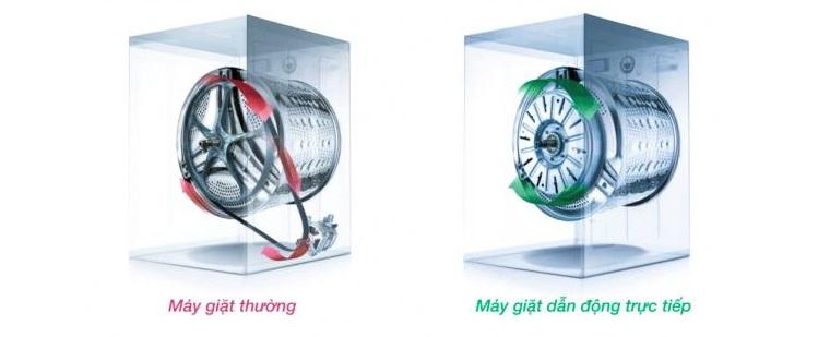 Sự khác biệt giữa máy giặt Inverter và máy giặt thường