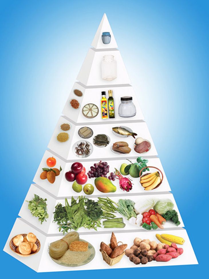 Dầu ăn (chất béo) có vai trò quan trọng trong dinh dưỡng và phát triển của bé
