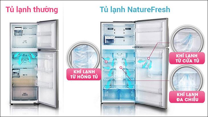 cửa tủ Door Cooling