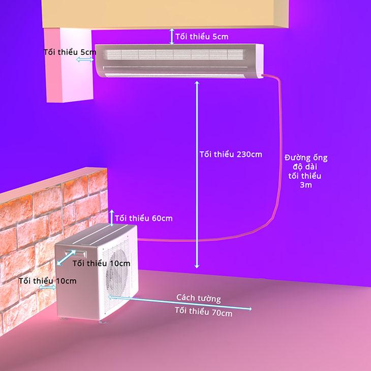 Độ dài ống đồng nối giữa dàn nóng và dàn lạnh