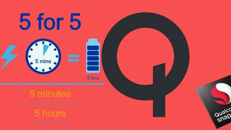 Quick Charge 4.0 sạc 50% pin trong 15 phút sẽ có mặt trên smartphone vào giữa năm nay