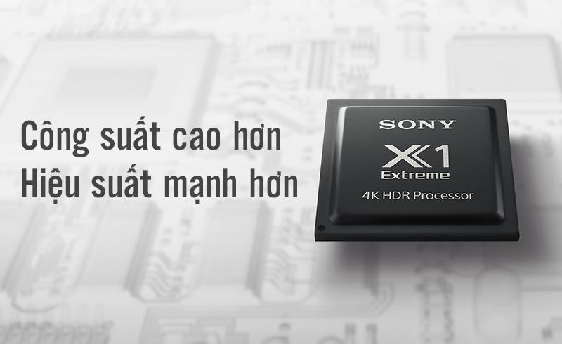Chip xử lý hình ảnh công suất cao, hiệu suất mạnh