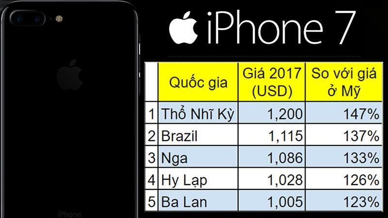 Giá iPhone 7 và iPhone 7 Plus quốc tế