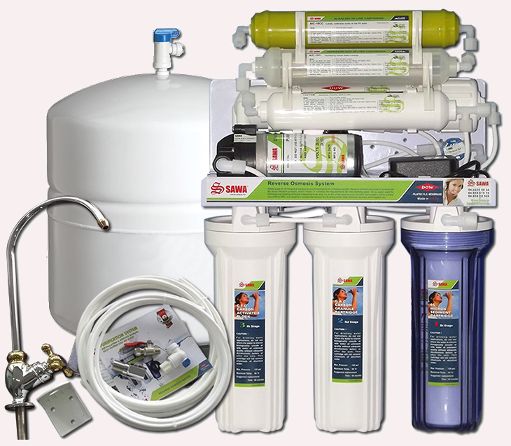 Giá của máy lọc nước cấu thành từ chi phí linh kiện, lắp ráp và thương mại