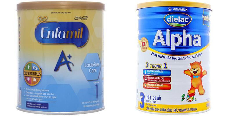 Vitamin B12 hay cobalamin là gì?