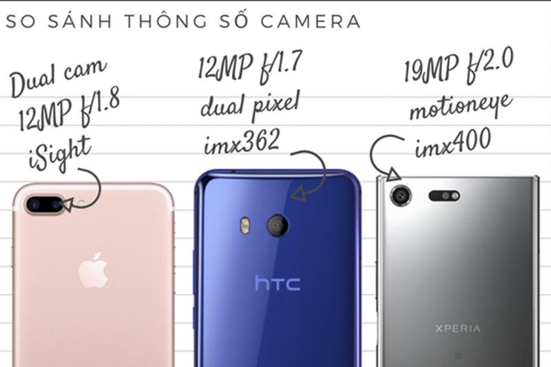 Đọ camera Xperia XZ Premium, HTC U11, iPhone 7 Plus
