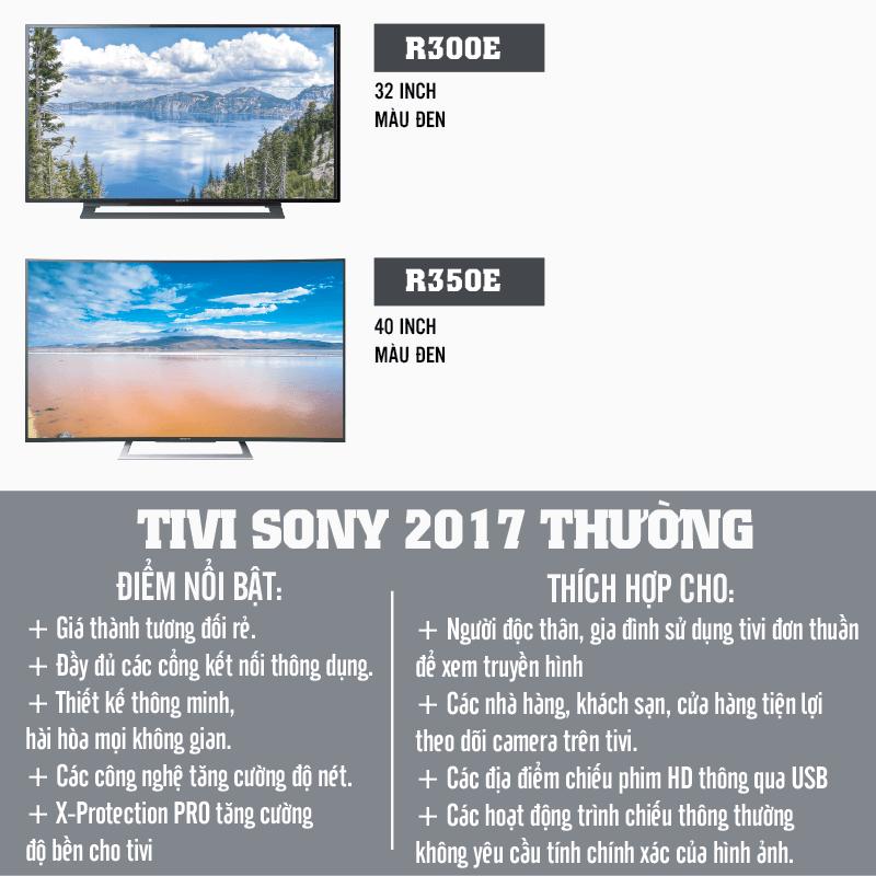 Các dòng tivi thường Sony 2017