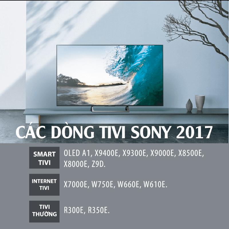 Tổng quan các dòng tivi Sony 2017