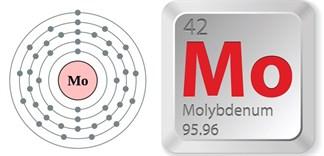 Molybden là gì?