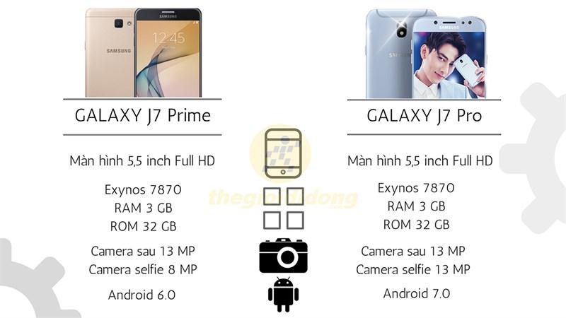 Speedtest galaxy J7 Pro và Galaxy J7 Prime